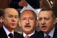 Son Anket AK Parti'yi Uçurdu
