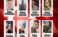Afrin şehitlerinin kimlikleri