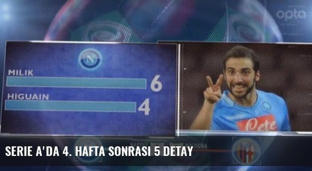 Serie A'da 4. Hafta Sonrası 5 Detay