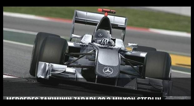 Mercedes takımının zararı 22,3 milyon sterlin