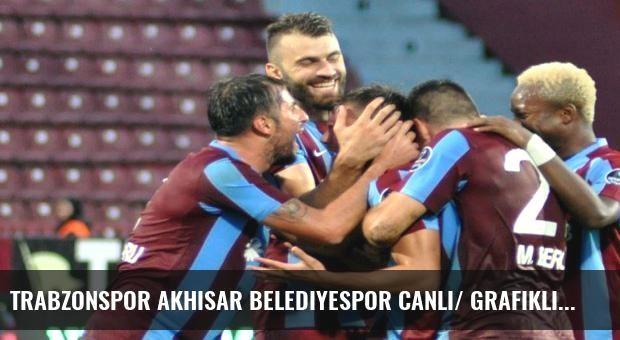Trabzonspor Akhisar Belediyespor Canlı/ Grafikli görüntülü anlatım