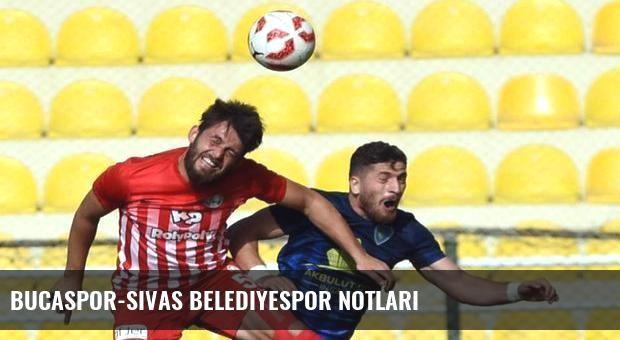 Bucaspor-Sivas Belediyespor Notları