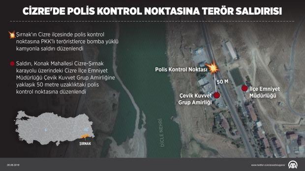 cizrede terör saldırısı