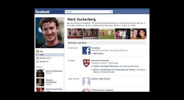 Kuruluşundan Bu Yana Facebook'un Evrimi