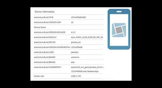 Acer'dan HD Ekranlı Yeni Bir Androidli Tablet