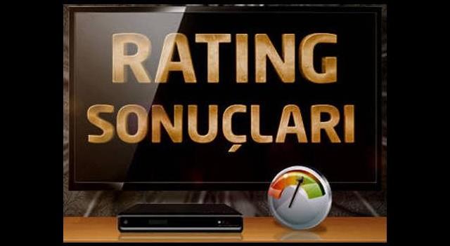 17 Şubat 2015 rating sonuçları