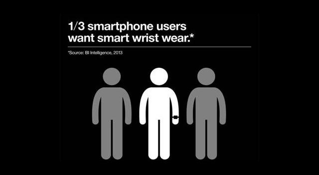 Sony, Yeni Akıllı Saatini Çok Yakında Tanıtabilir