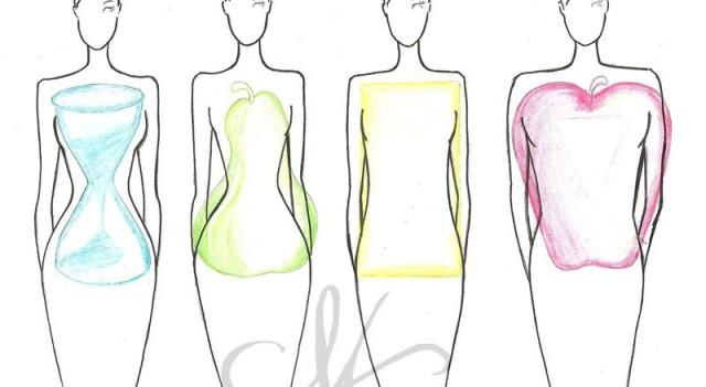 Vücut tipinize göre giyinin!