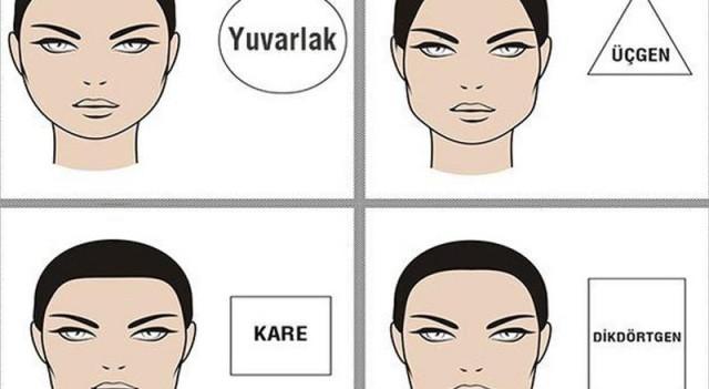 Yüz şekliniz karakterinizi anlatıyor!