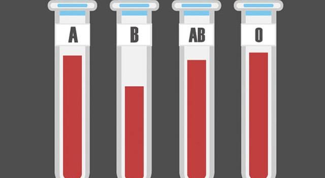 Japonlardan kan grubuna göre kişilik analizi