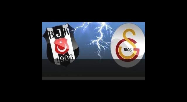 Beşiktaş Galatasaray derbi maçı ne zaman saat kaçta hangi kanalda?