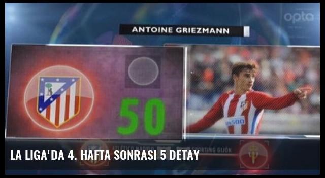 La Liga'da 4. Hafta Sonrası 5 Detay