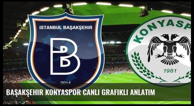 Başakşehir Konyaspor canlı grafikli anlatım