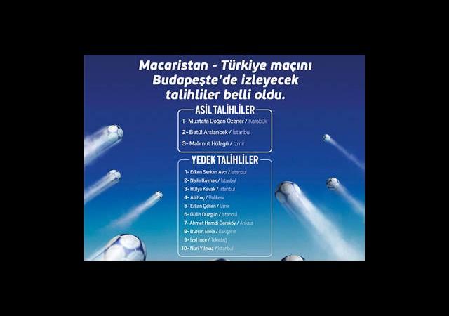 Macaristan - Türkiye Maçını İzleyecek Talihliler Belli Oldu