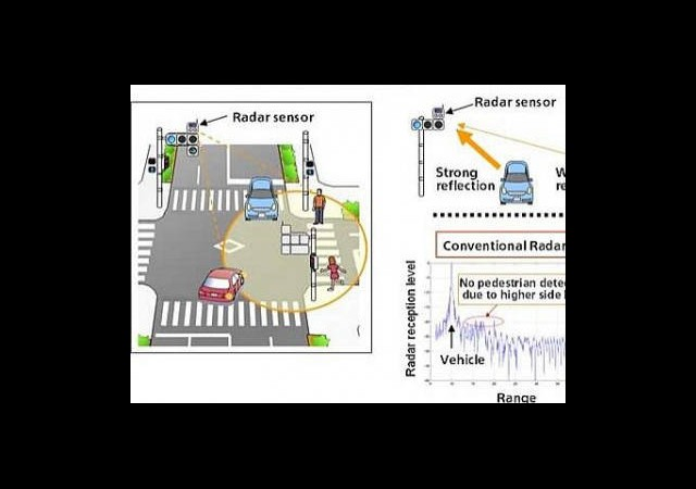 İnsan Varlığını Algılayan Radar Teknolojisi