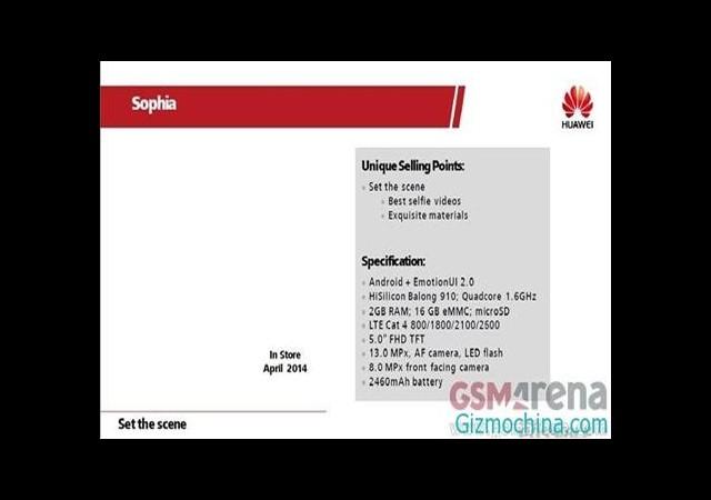Huawei Sophia Ortaya Çıktı!