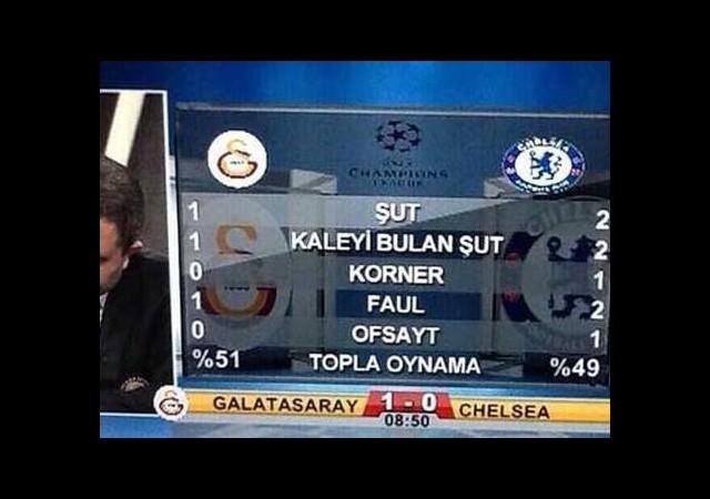 GS TV'den büyük hata!