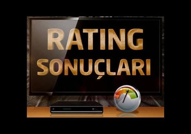 16 Şubat 2015 rating sonuçları