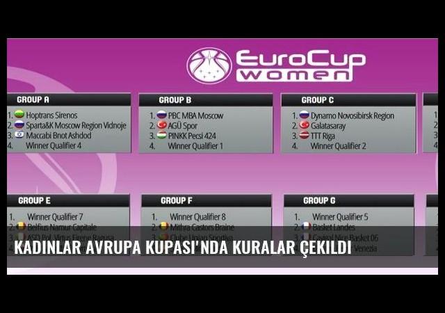 Kadınlar Avrupa Kupası'nda kuralar çekildi