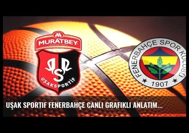 Uşak Sportif Fenerbahçe canlı grafikli anlatım