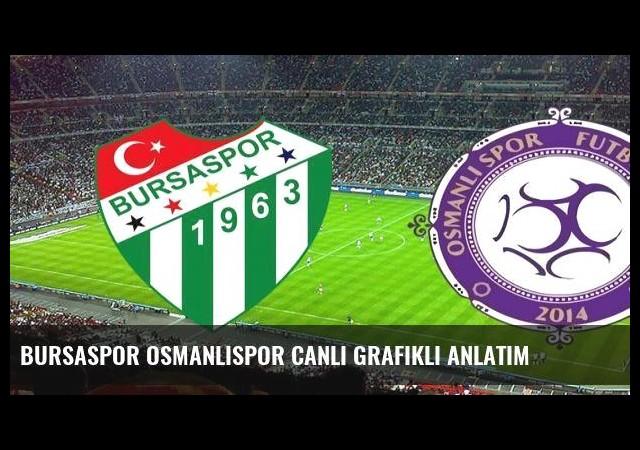 Bursaspor Osmanlıspor canlı grafikli anlatım