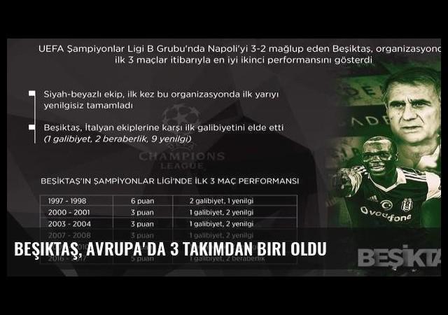 Beşiktaş, Avrupa'da 3 takımdan biri oldu