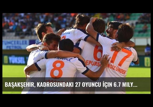 Başakşehir, Kadrosundaki 27 Oyuncu İçin 6.7 Milyon Euro Harcadı