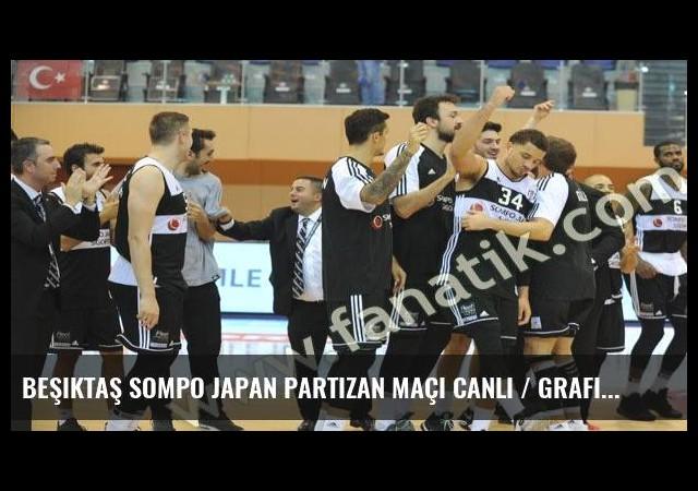 Beşiktaş Sompo Japan Partizan maçı canlı / grafikli görüntülü anlatım