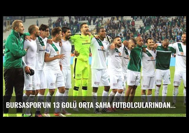 Bursaspor'un 13 golü orta saha futbolcularından