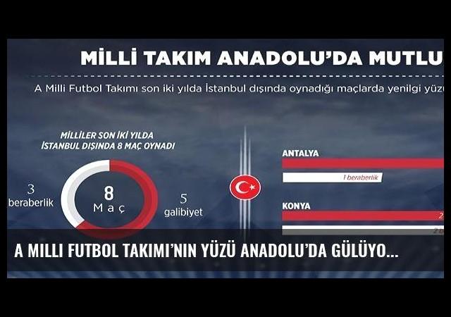A Milli Futbol Takımı'nın yüzü Anadolu'da gülüyor