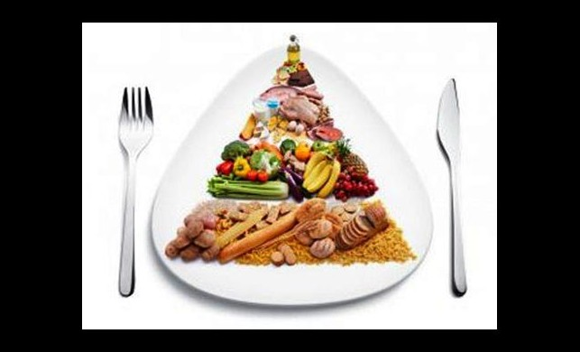 Yeni Beslenme Ekolü: Tabak Modeli