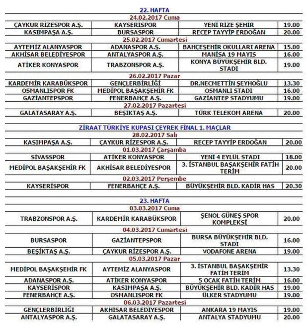 Spor Toto Süper Lig'in 22 ve 23. Hafta müsabaka programı açıklandı. Türkiye Futbol Federasyonu, Galatasaray - Beşiktaş derbisinin 27 Şubat Pazartesi günü saat 20:00'de oynanacağını duyurdu.  Buna göre; Galatasaray - Beşiktaş derbisi, 27 Şubat Pazartesi, saat 20:00'da oynanacak.  İşte Süper Lig'in 22 ve 23. haftaları ile Ziraat Türkiye Kupası programı: Spor Toto Süper Lig'in 22 ve 23. Hafta müsabaka programı açıklandı. Türkiye Futbol Federasyonu, Galatasaray - Beşiktaş derbisinin 27 Şubat Pazartesi günü saat 20:00'de oynanacağını duyurdu.  Buna göre; Galatasaray - Beşiktaş derbisi, 27 Şubat Pazartesi, saat 20:00'da oynanacak.  İşte Süper Lig'in 22 ve 23. haftaları ile Ziraat Türkiye Kupası programı: