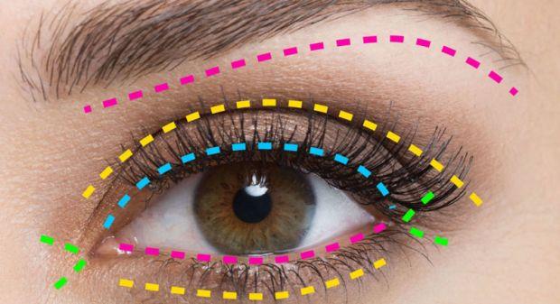 Mükemmel göz makyajının 4 kuralı