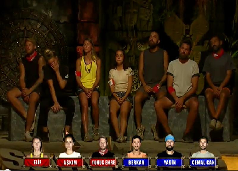 5 Mayıs Salı Survivor'da kim elendi? Survivor 2020'de adaya kim veda etti? Survivor 12. hafta SMS sıralaması