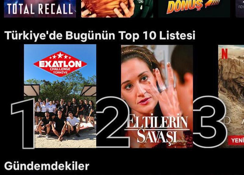Exatlon Challenge Türkiye Netflix'te zirveye oturdu