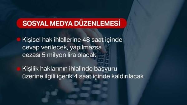5 adımda sosyal medyada yeni dönem! Düzenleme yürürlükte