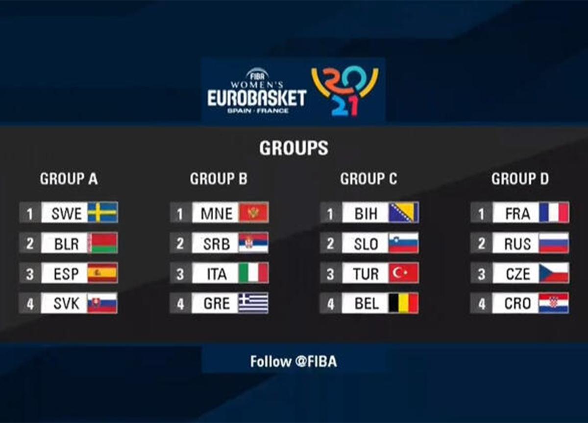 Türkiye'nin Avrupa Şampiyonası'ndaki rakipleri belli oldu