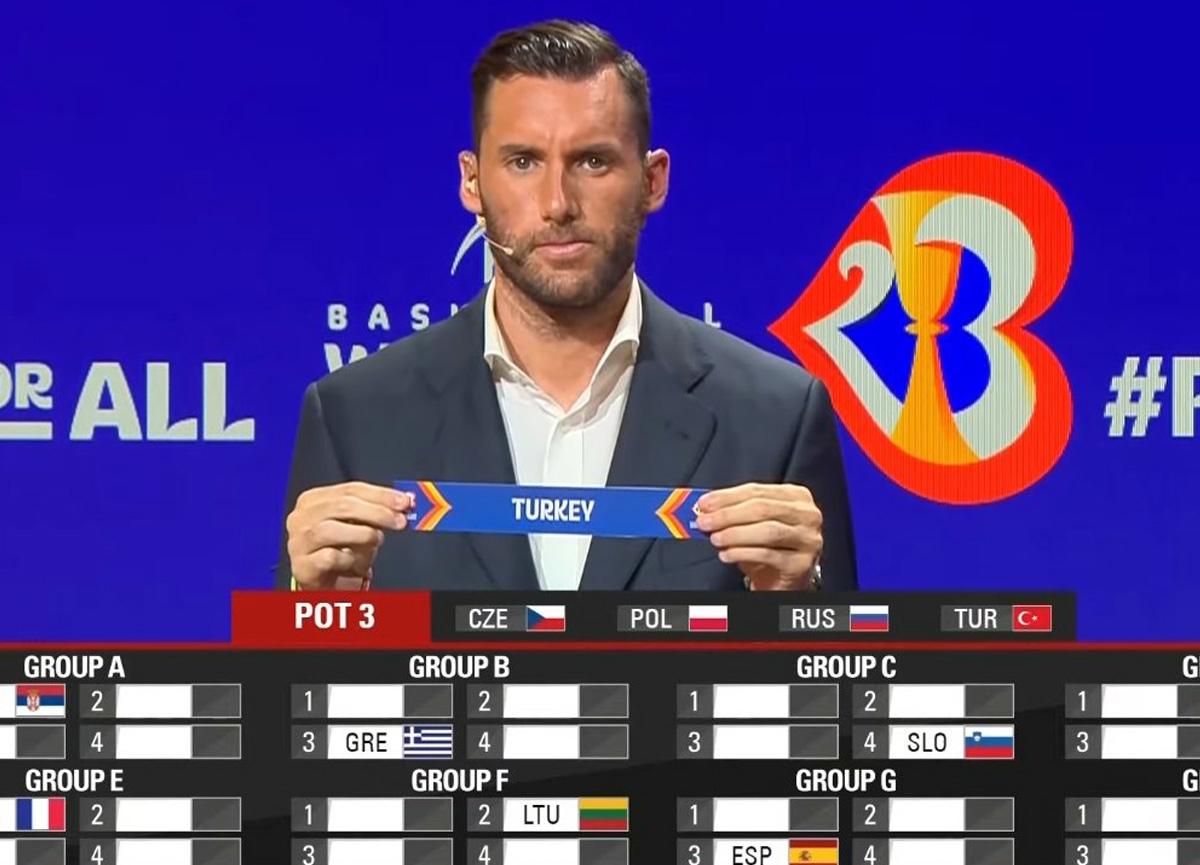 A Milli Erkek Basketbol Takımı'nın FIBA 2023 Dünya Kupası Elemeleri'ndeki rakipleri belli oldu